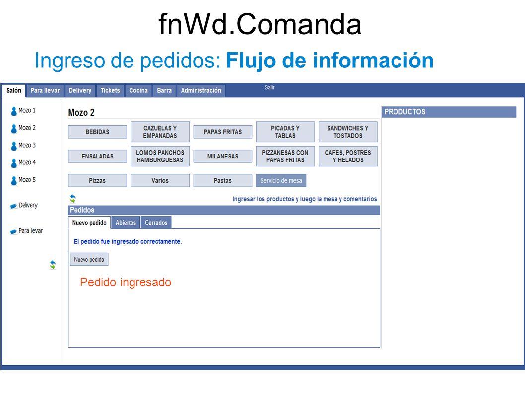 fnWd.Comanda Ingreso de pedidos: Flujo de información Pedido ingresado