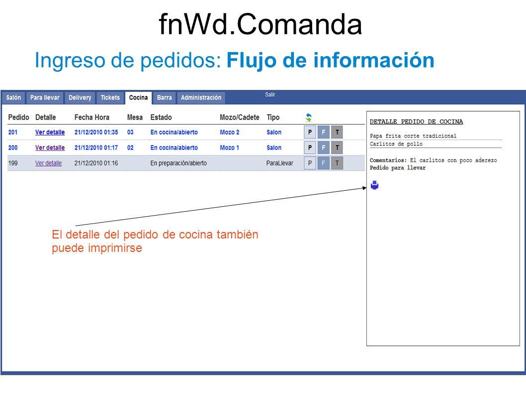fnWd.Comanda Ingreso de pedidos: Flujo de información