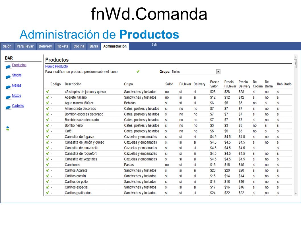 fnWd.Comanda Administración de Productos