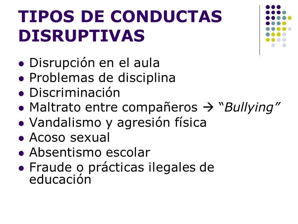 TIPOS DE CONDUCTAS DISRUPTIVAS