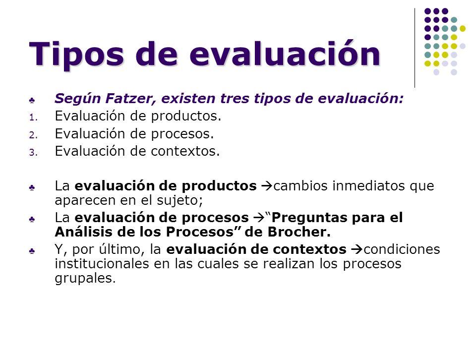 Tipos de evaluación Según Fatzer, existen tres tipos de evaluación: