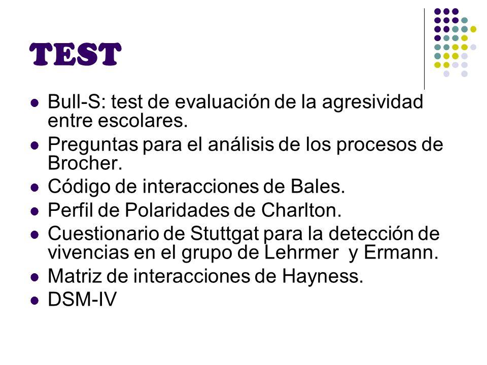 TEST Bull-S: test de evaluación de la agresividad entre escolares.