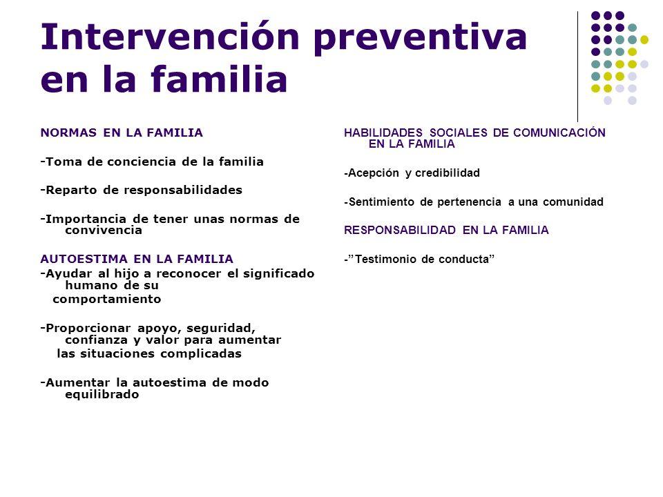 Intervención preventiva en la familia