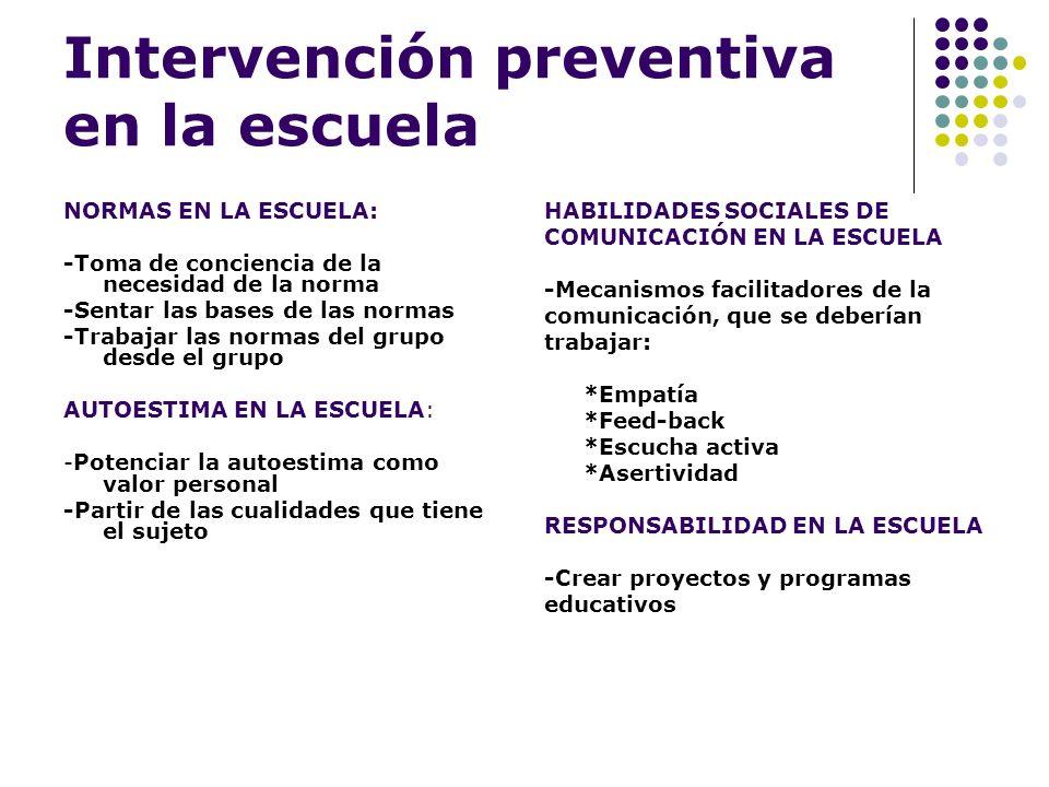 Intervención preventiva en la escuela