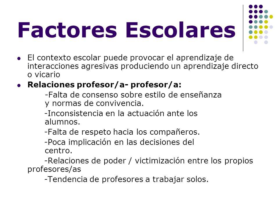Factores EscolaresEl contexto escolar puede provocar el aprendizaje de interacciones agresivas produciendo un aprendizaje directo o vicario.