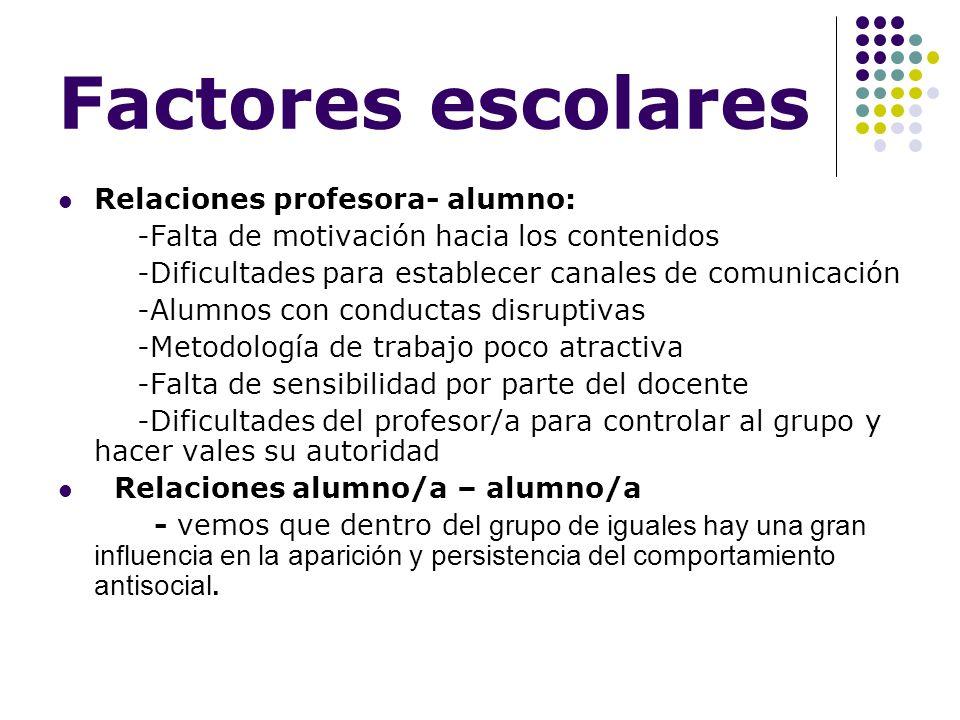 Factores escolares Relaciones profesora- alumno: