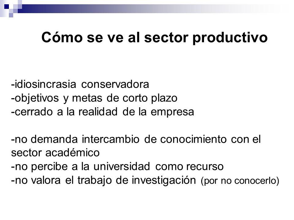 Cómo se ve al sector productivo