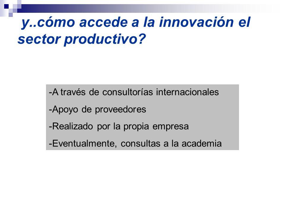 y..cómo accede a la innovación el sector productivo