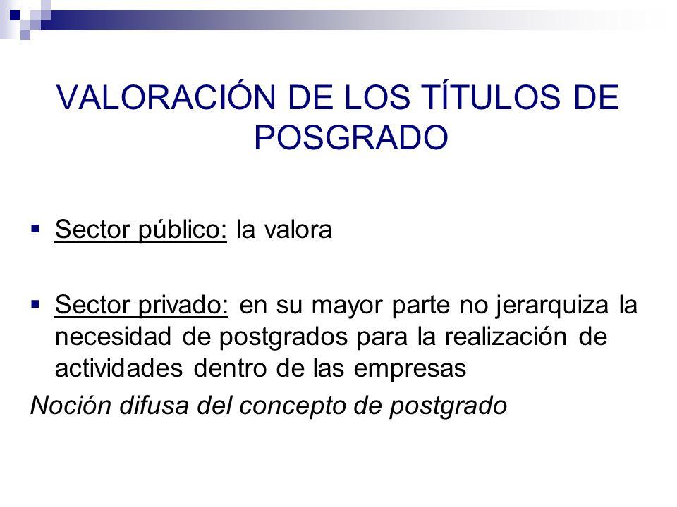VALORACIÓN DE LOS TÍTULOS DE POSGRADO