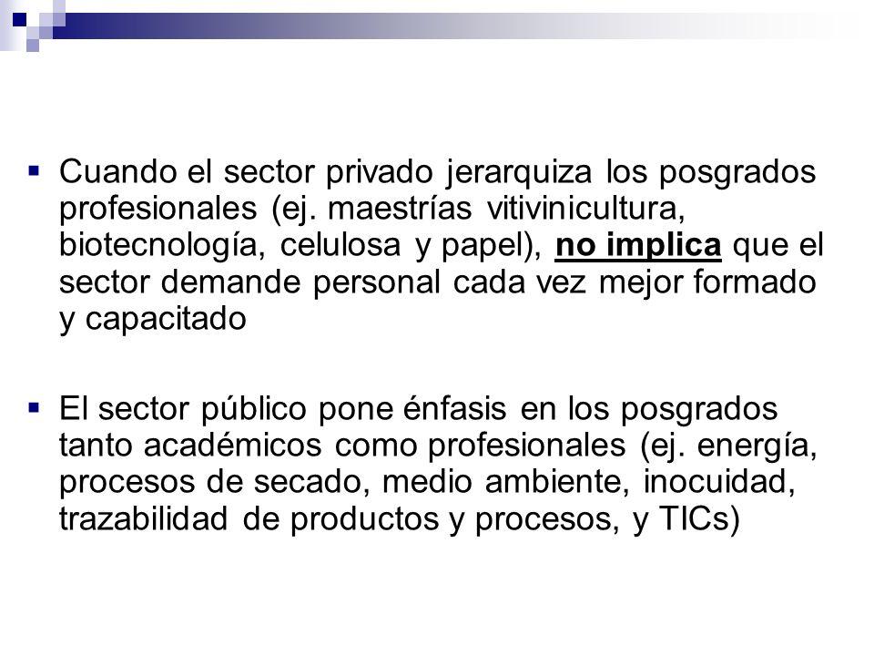 Cuando el sector privado jerarquiza los posgrados profesionales (ej