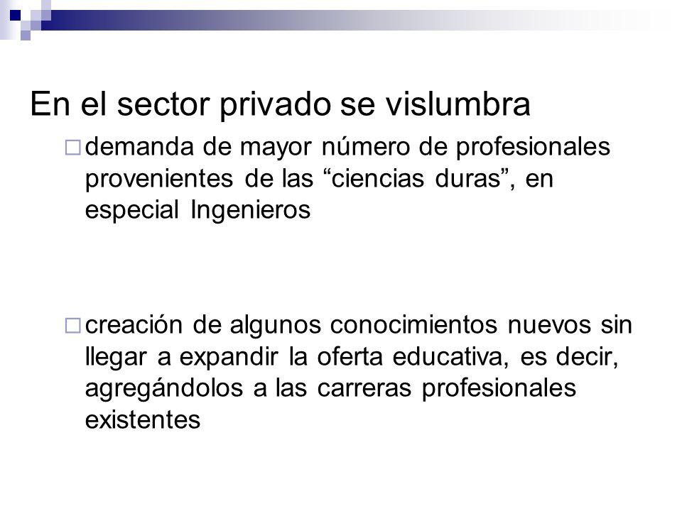 En el sector privado se vislumbra