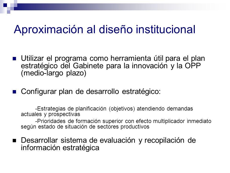 Aproximación al diseño institucional