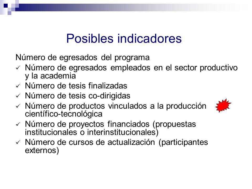 Posibles indicadores Número de egresados del programa