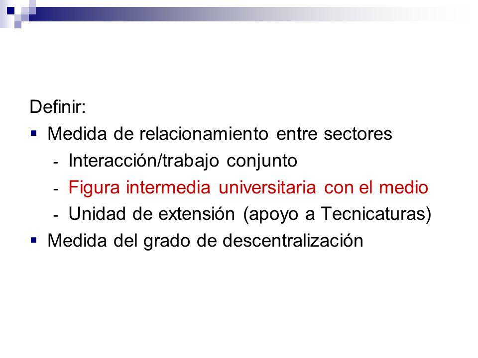Definir: Medida de relacionamiento entre sectores. Interacción/trabajo conjunto. Figura intermedia universitaria con el medio.