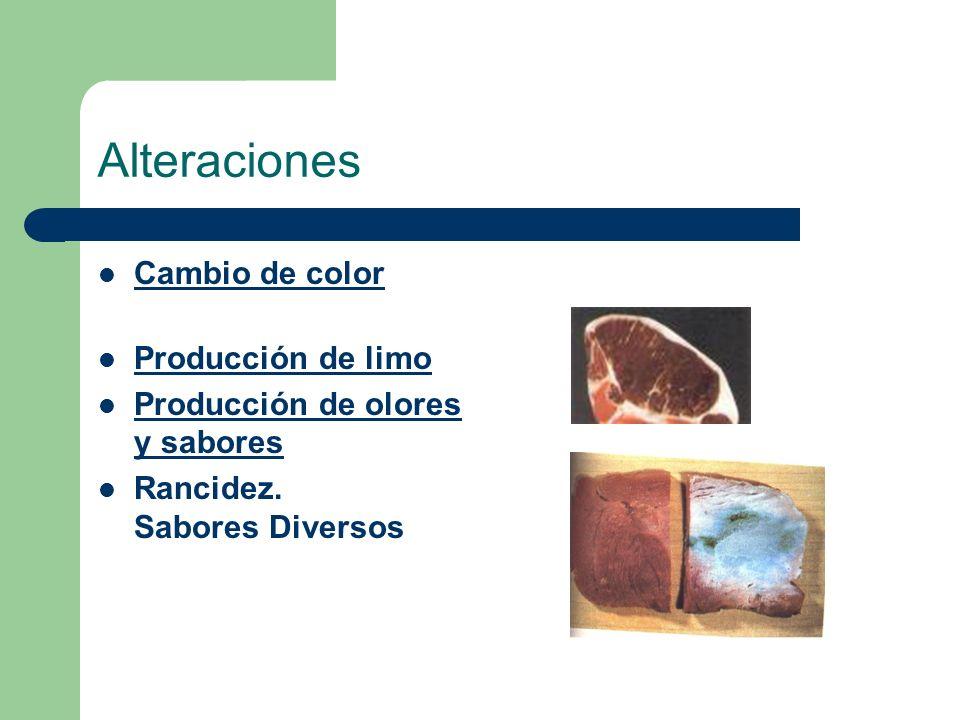 Alteraciones Cambio de color Producción de limo