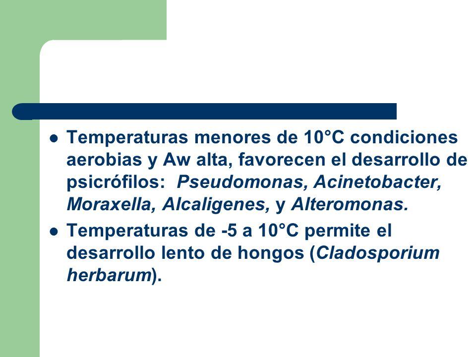 Temperaturas menores de 10°C condiciones aerobias y Aw alta, favorecen el desarrollo de psicrófilos: Pseudomonas, Acinetobacter, Moraxella, Alcaligenes, y Alteromonas.