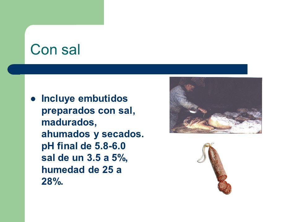 Con sal Incluye embutidos preparados con sal, madurados, ahumados y secados.