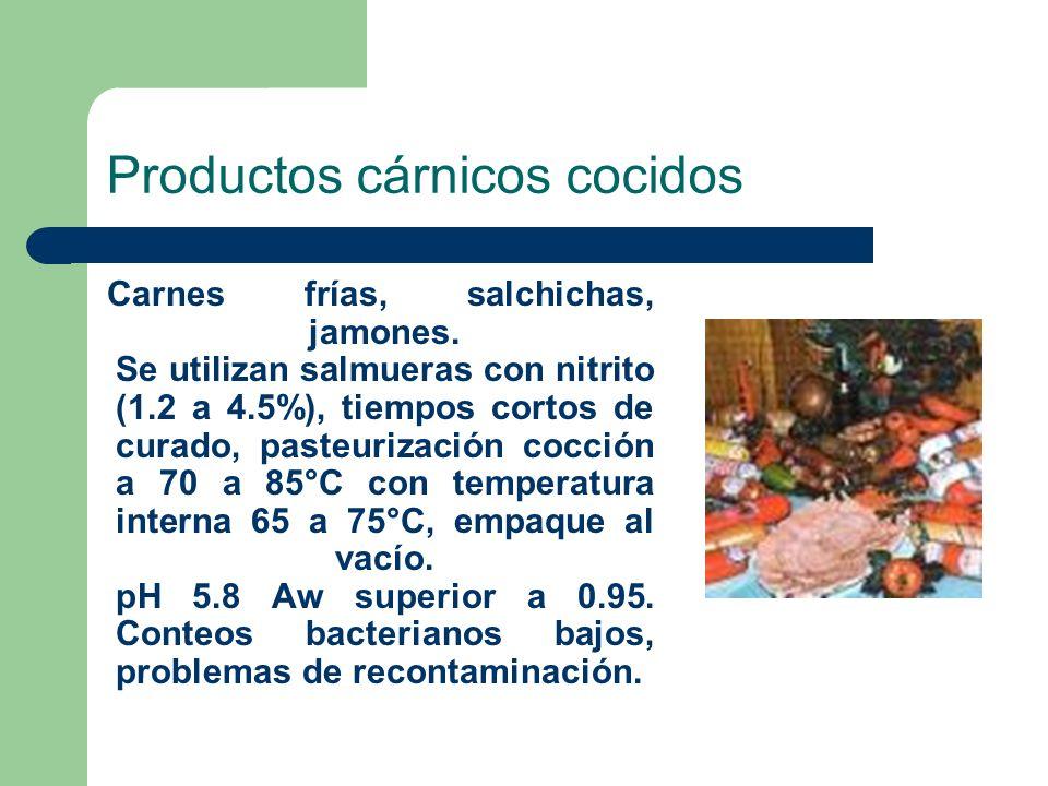 Productos cárnicos cocidos