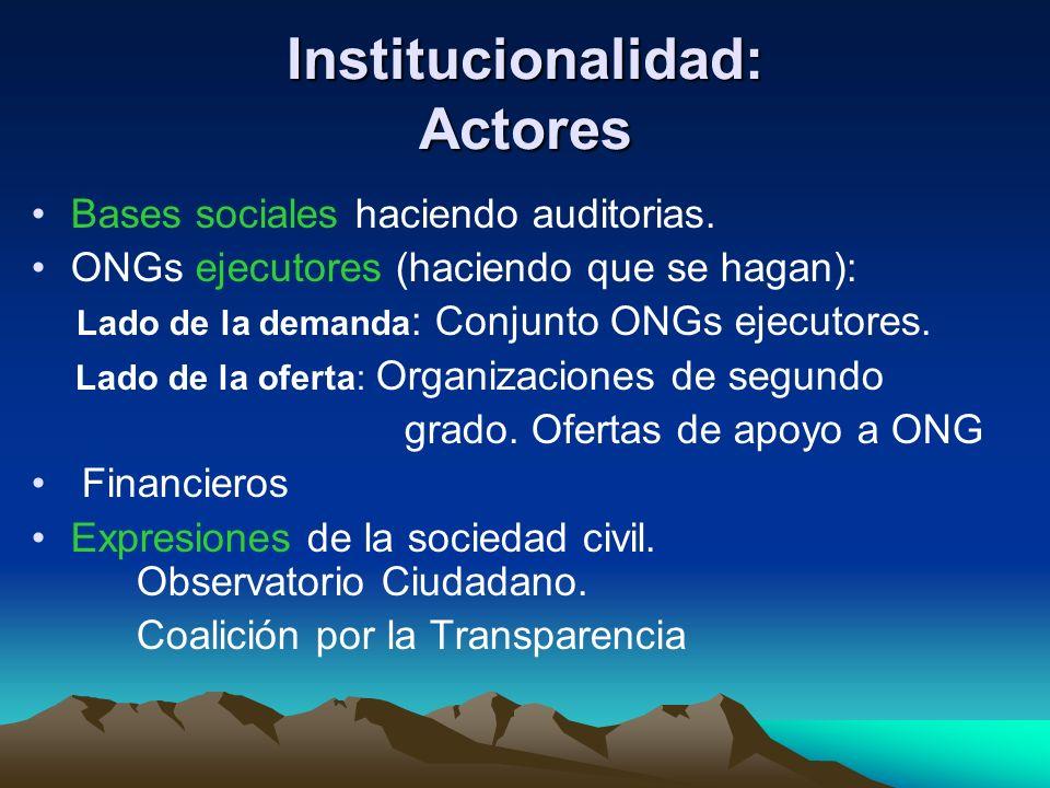 Institucionalidad: Actores