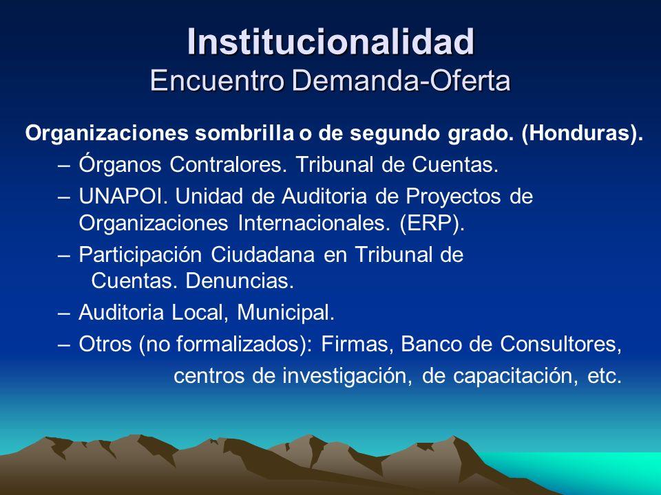 Institucionalidad Encuentro Demanda-Oferta