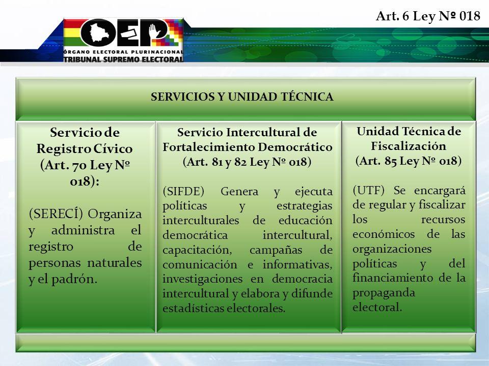 Servicio de Registro Cívico Unidad Técnica de Fiscalización