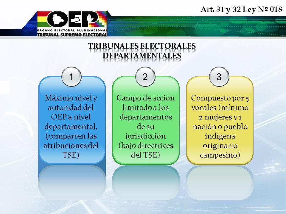 TRIBUNALES ELECTORALES DEPARTAMENTALES