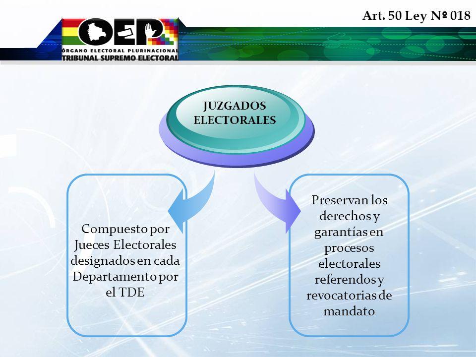 Art. 50 Ley Nº 018 JUZGADOS ELECTORALES. Preservan los derechos y garantías en procesos electorales referendos y revocatorias de mandato.