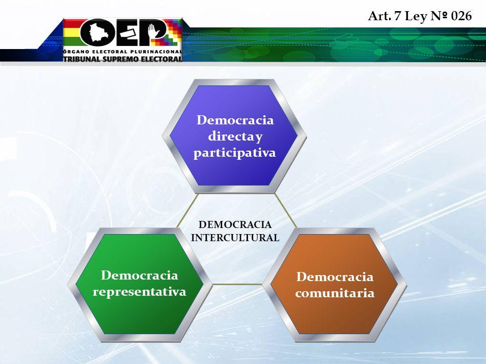 Democracia directa y participativa