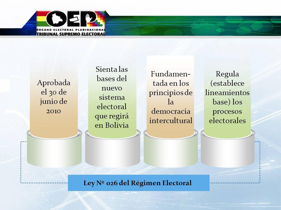 Ley Nº 026 del Régimen Electoral