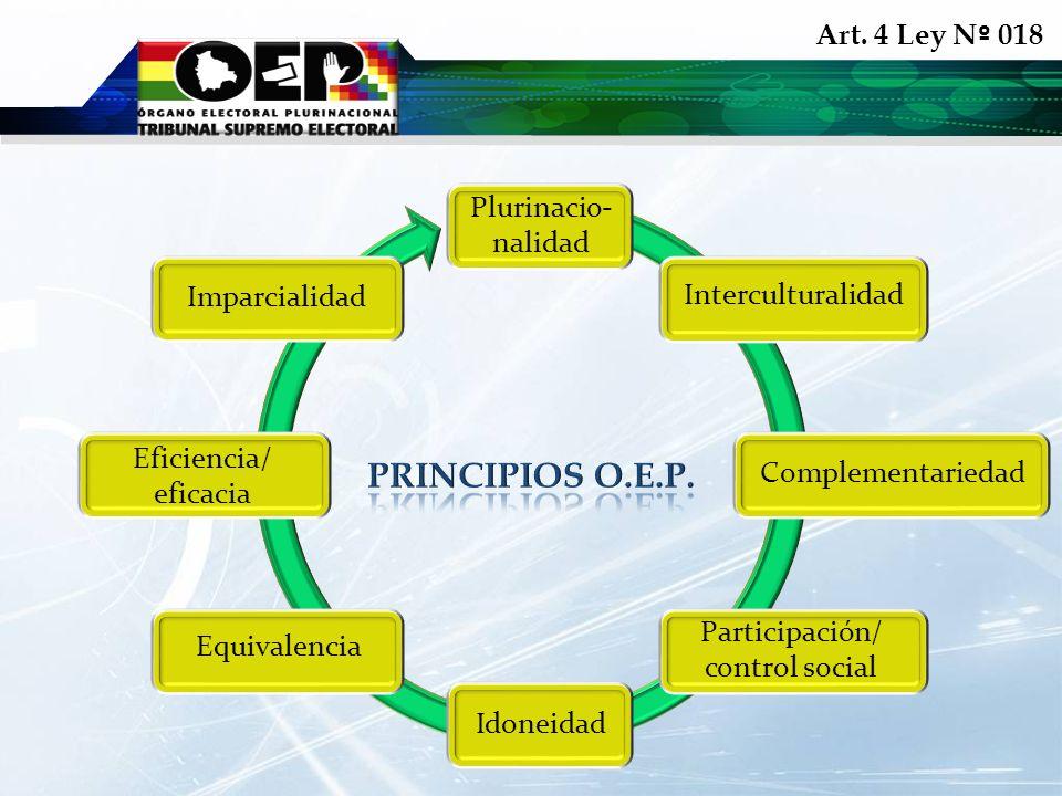 Participación/control social