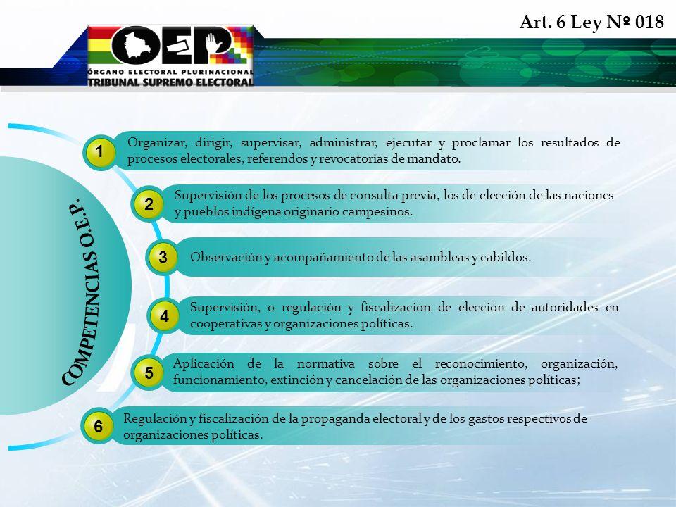 Art. 6 Ley Nº 018 COMPETENCIAS O.E.P. 1 2 3 4 5 6