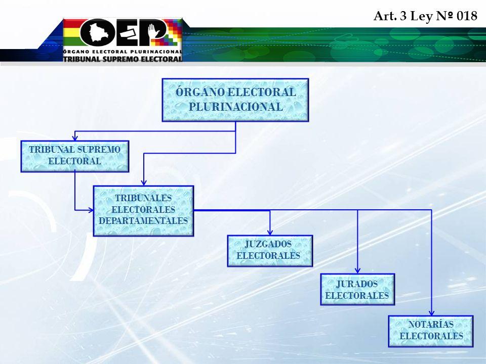 Art. 3 Ley Nº 018 ÓRGANO ELECTORAL PLURINACIONAL