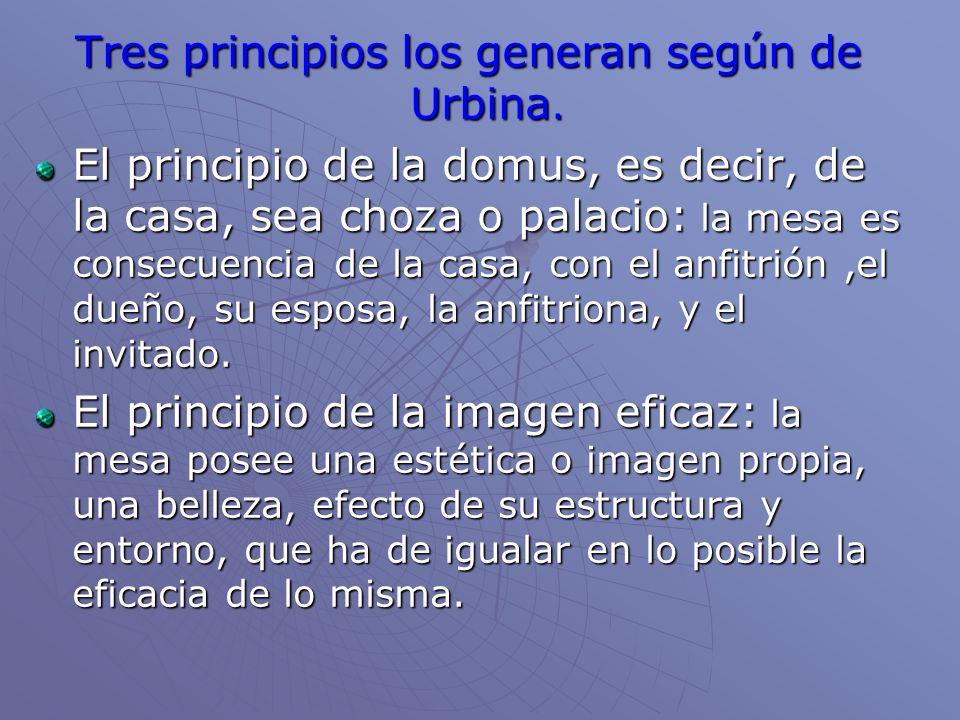 Tres principios los generan según de Urbina.