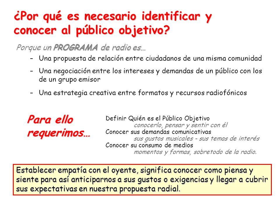 ¿Por qué es necesario identificar y conocer al público objetivo