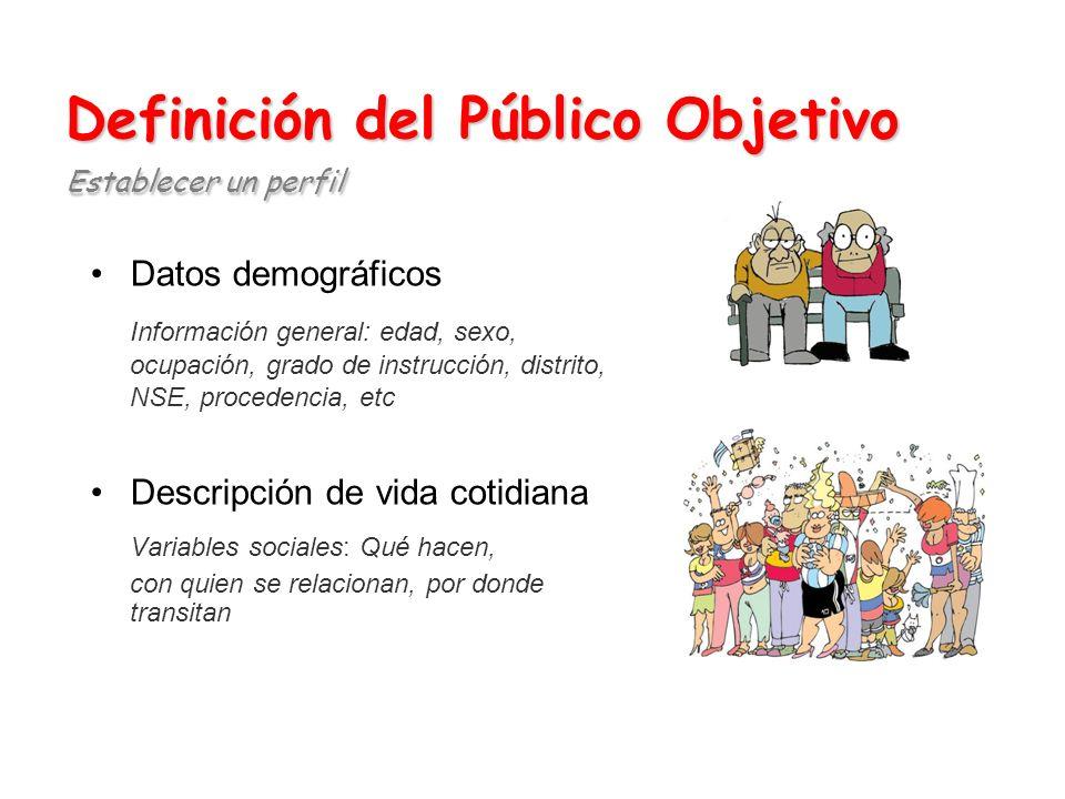 Definición del Público Objetivo Establecer un perfil