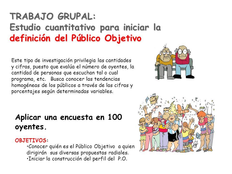 Estudio cuantitativo para iniciar la definición del Público Objetivo