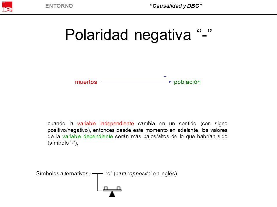 Polaridad negativa -