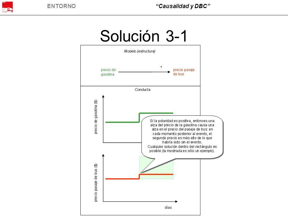 Solución 3-1