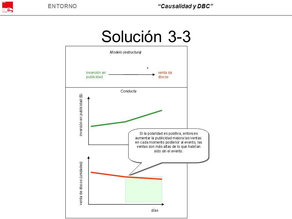 Solución 3-3