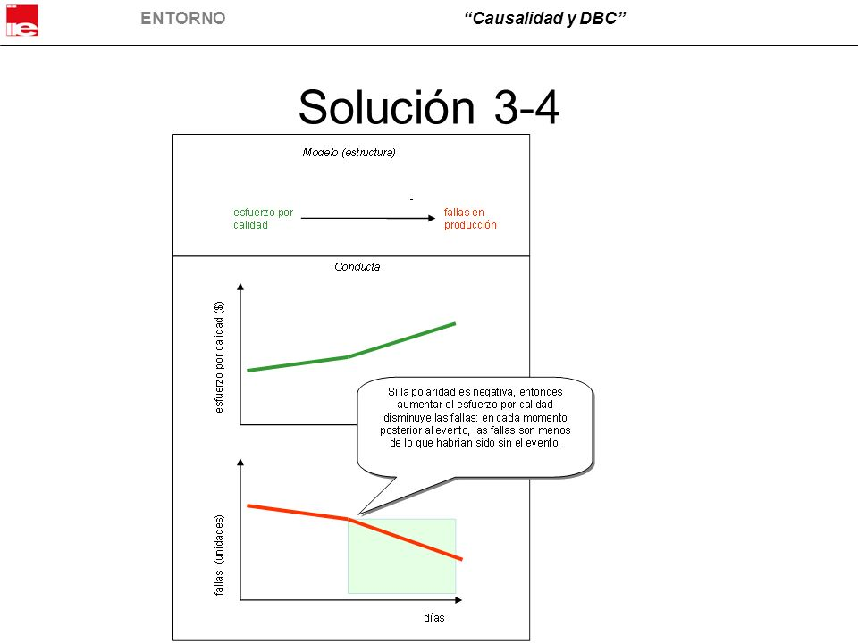 Solución 3-4