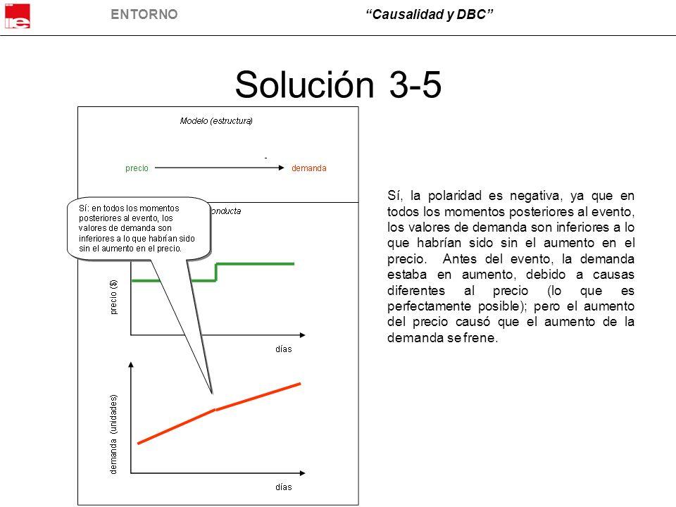 Solución 3-5