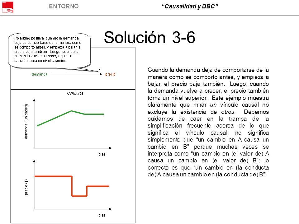 Solución 3-6