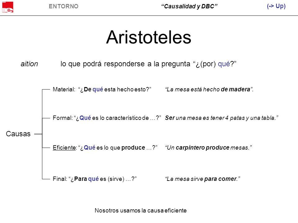(-> Up) Aristoteles. aition. lo que podrá responderse a la pregunta ¿(por) qué Material: ¿De qué esta hecho esto