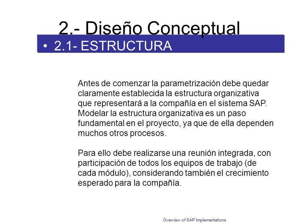 2.- Diseño Conceptual 2.1- ESTRUCTURA ORGANIZATIVA