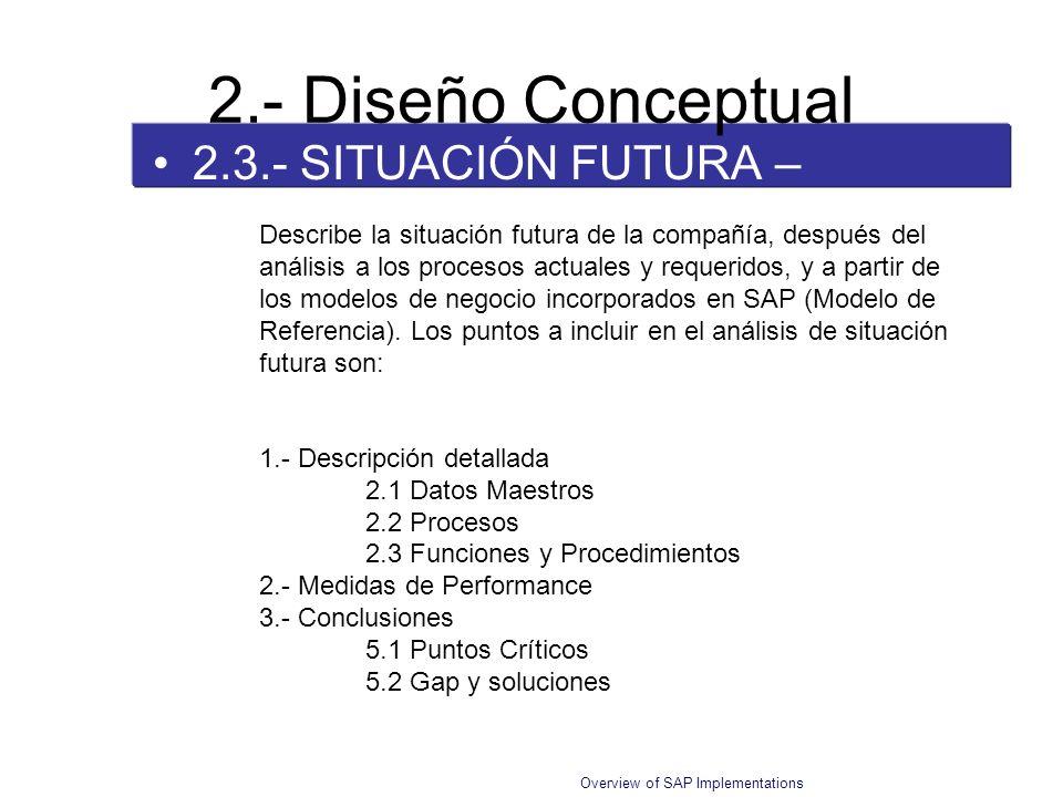 2.- Diseño Conceptual 2.3.- SITUACIÓN FUTURA – To Be