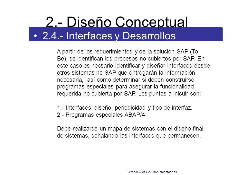 2.- Diseño Conceptual 2.4.- Interfaces y Desarrollos ABAP/4