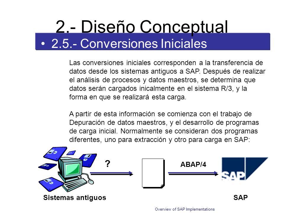 2.- Diseño Conceptual 2.5.- Conversiones Iniciales