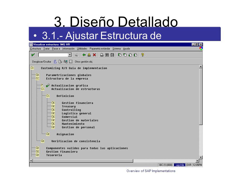 3. Diseño Detallado 3.1.- Ajustar Estructura de IMG