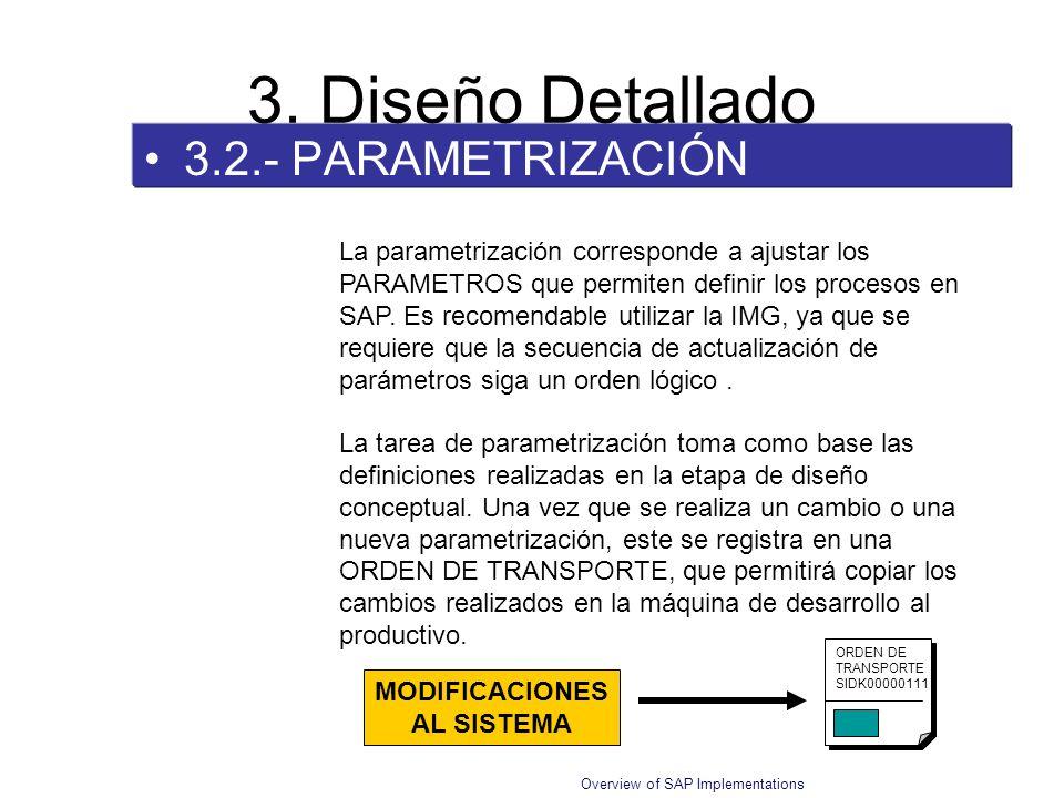 3. Diseño Detallado 3.2.- PARAMETRIZACIÓN