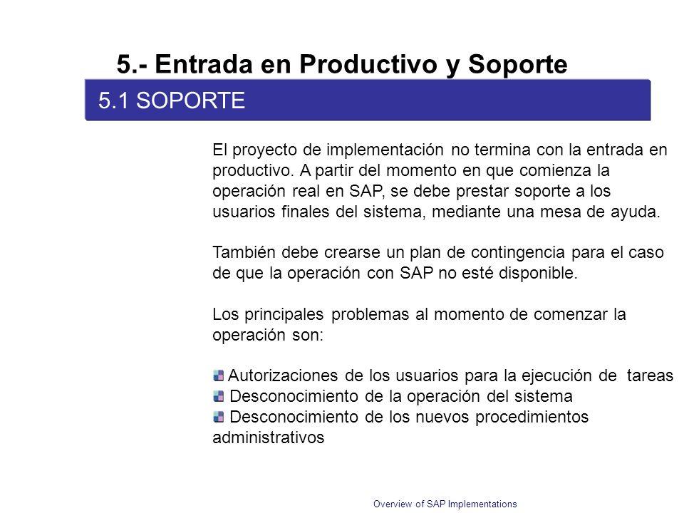 5.- Entrada en Productivo y Soporte
